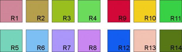 Los ocho colores de prueba del CRI Ra (de R1 a R8) y la ampliación Re (de R9 a R14)