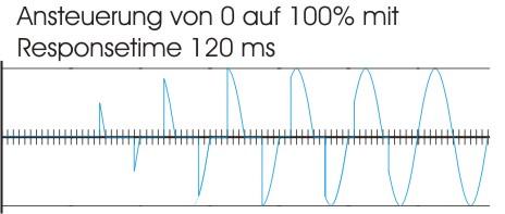 Al contrario que el tiempo de mezclado de una consola de iluminación, la función de Tiempo de respuesta en una lámpara funciona siempre, incluso si se pulsa el botón de destellos (Flash) en la consola o se produce un apagón repentino. La lámpara siempre se enciende o se apaga suavemente.