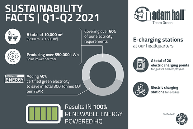 Adam-Hall-Group_Sustainability-Facts